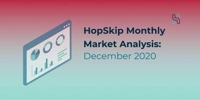 HopSkip Monthly Market Analysis- December 2020