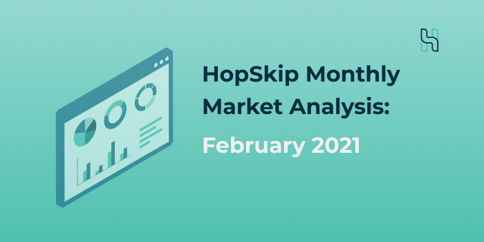 HopSkip Monthly Meetings and Events Industry Market Analysis